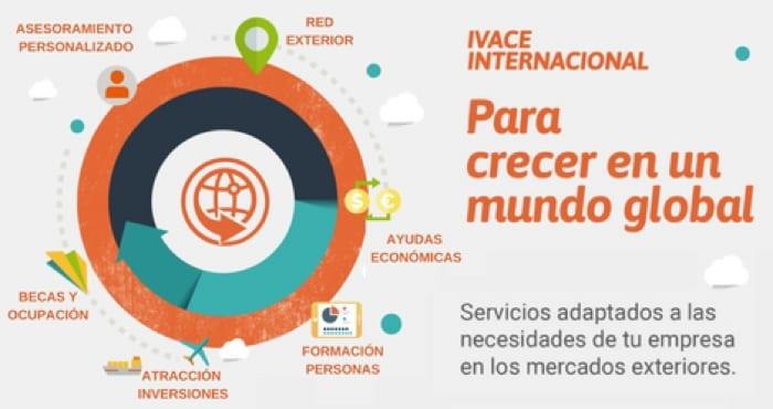 IVACE internacionalización